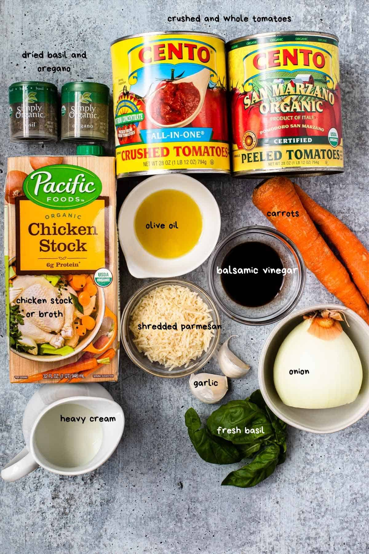 overhead view of recipe ingredients on a grey background